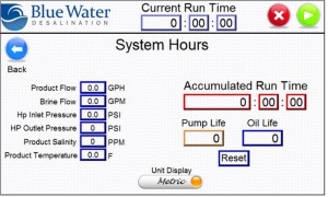 System Hours