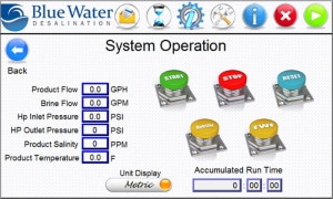 System Operation